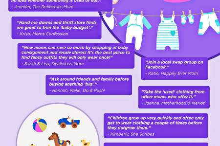 89 Moms Share Their Money-Saving Tips for New Moms Infographic