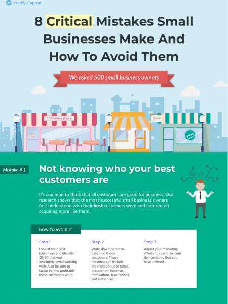 8 Critical Mistakes Small Businesses Make and How to Avoid Them Infographic