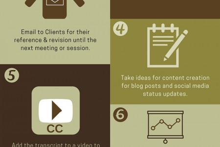 9 Alternative Uses for an Audio Transcript Infographic