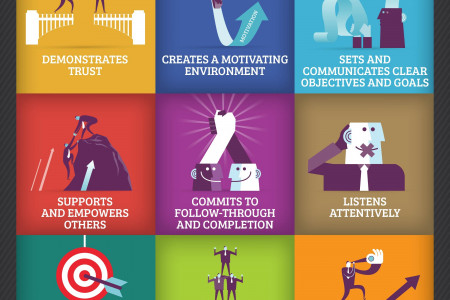 9 Attributes of a Great Sales Leader Infographic