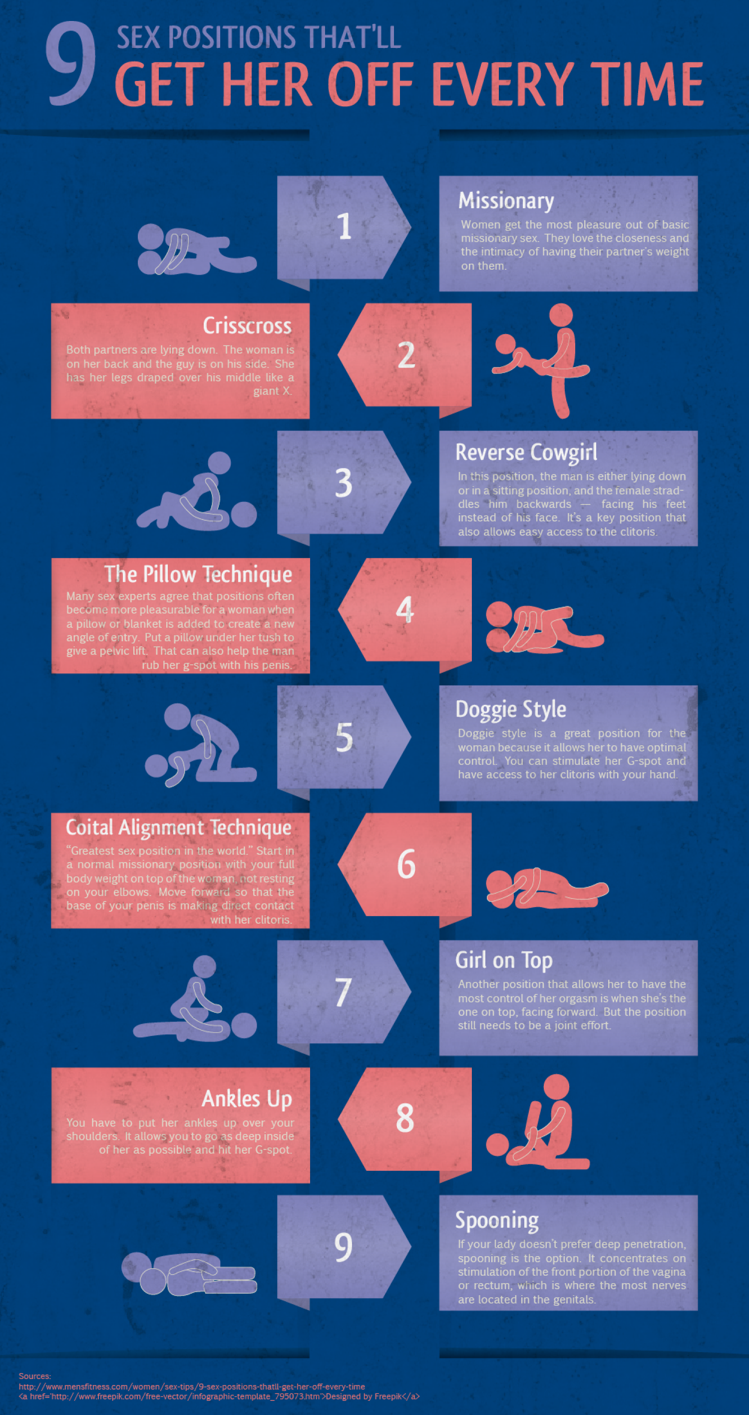 9 Best Ever Sex Positions Infographic