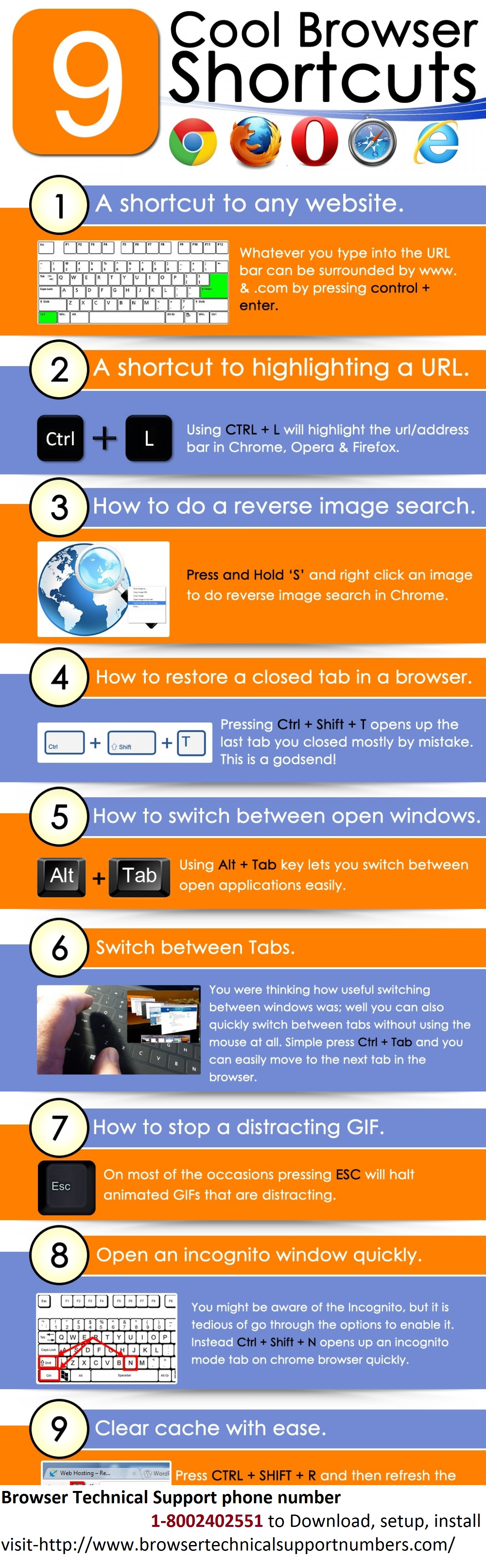 9 cool Browser Shortcuts coall 1-8002402551 technical support number Infographic