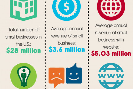 9 Critical Small Business Statistics Infographic