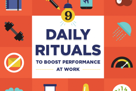 9 Daily Rituals To Boost Performance At Work Infographic