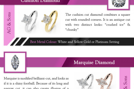 9 Diamond Shapes You Will Surely Love  Infographic