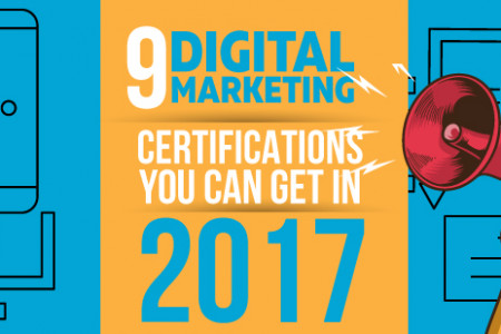 9 Digital Marketing Certifications You Can Get in 2017 Infographic