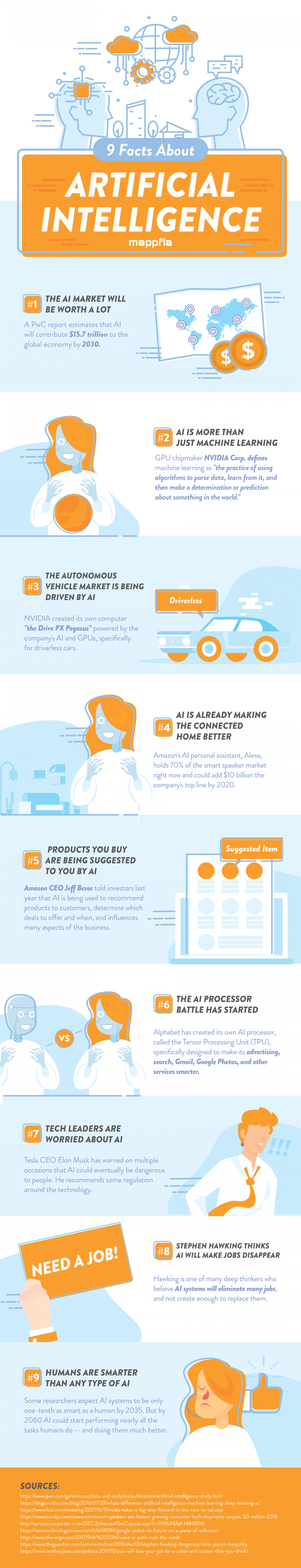 9 Facts About Artificial Intelligence Infographic