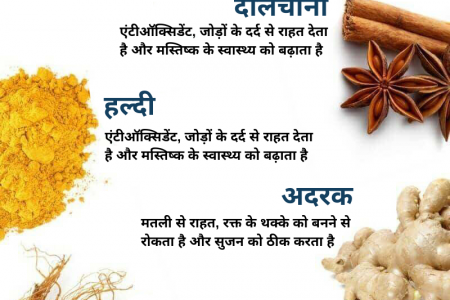 Indian spices Infographics | Visual ly