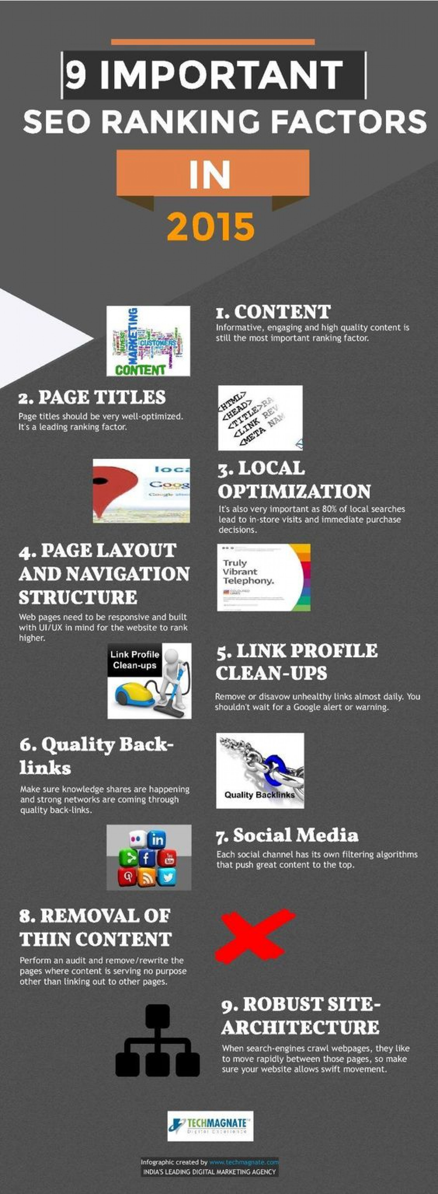 9 Important SEO Ranking Factors in 2015 Infographic