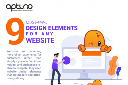 9 Must-Have Design Elements for Any Website Infographic