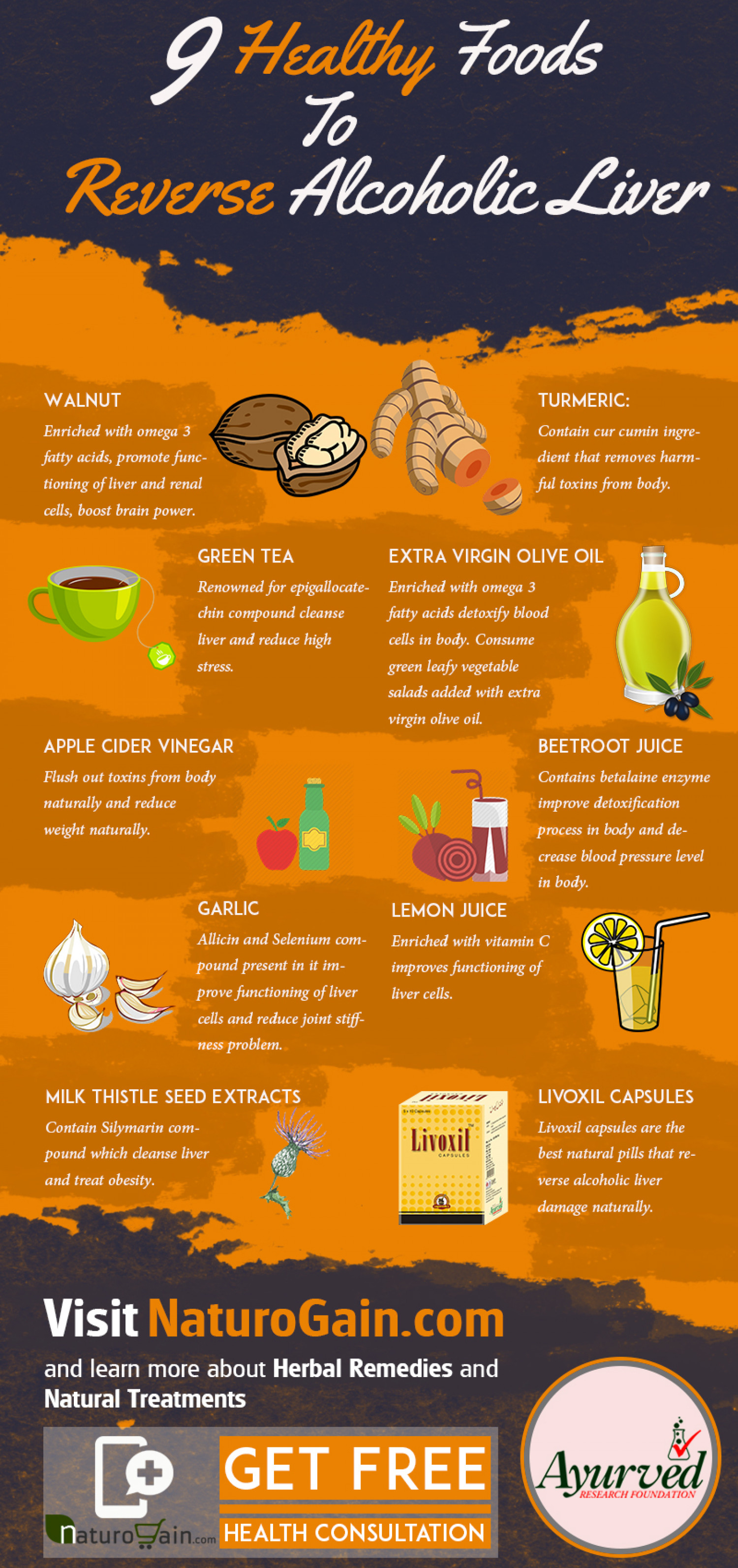 9 Natural Foods for Healthy Liver to Reverse Alcoholic Damage Naturally Infographic