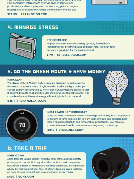 9 New Year's Resolutions for the Tech-Obsessed Infographic