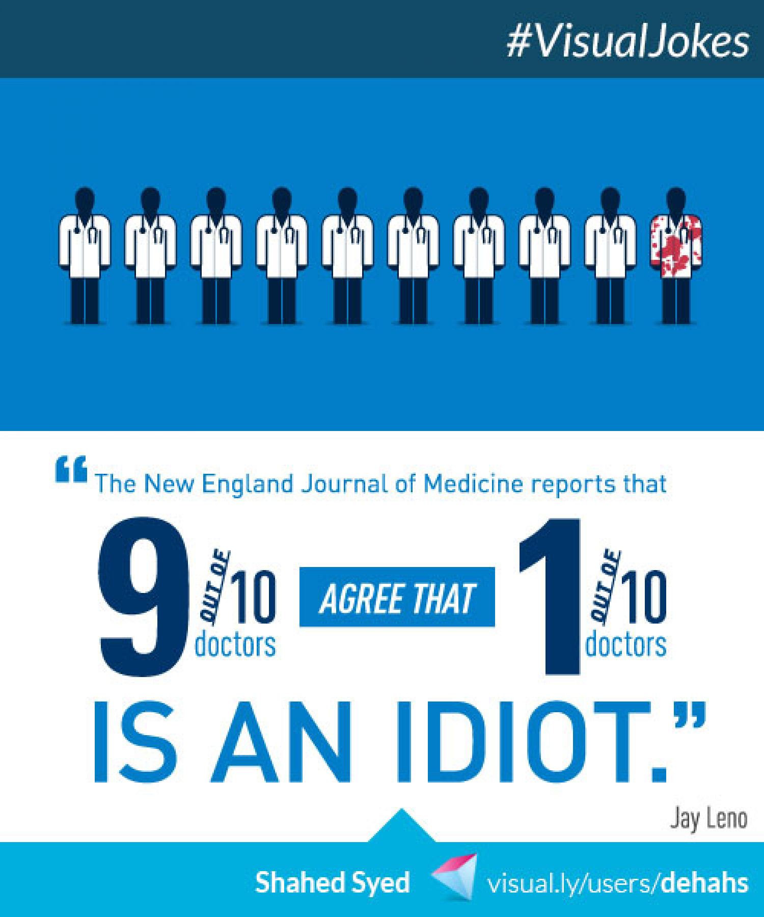 9 Out of 10 Doctors Infographic