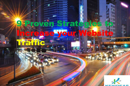 9 Proven Strategies to Increase your Website Traffic Infographic