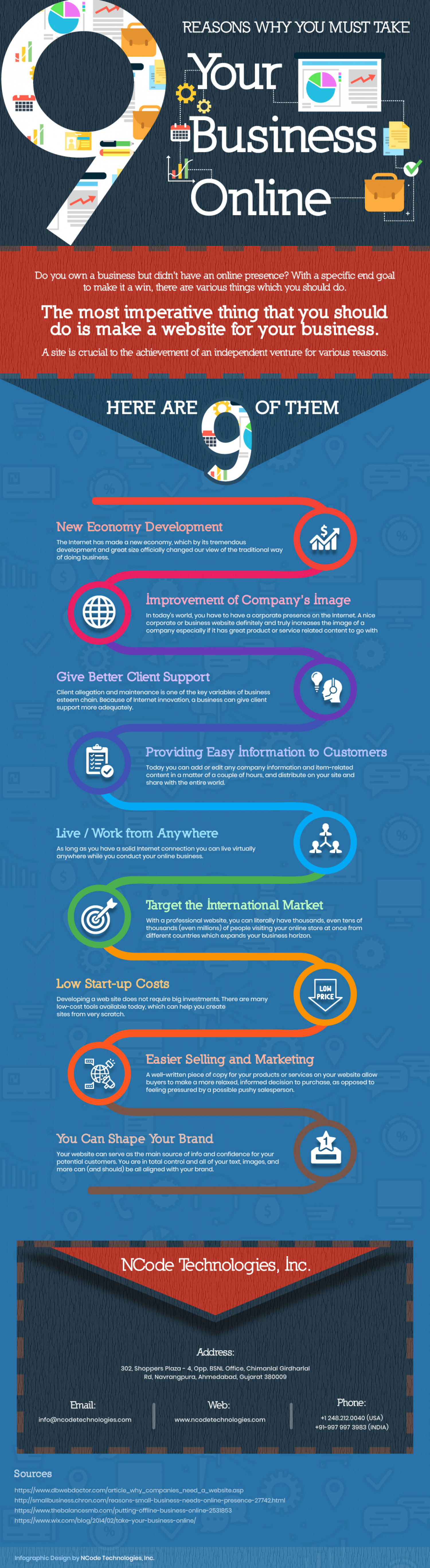 9 Reasons Why You Must Take Your Business Online Infographic