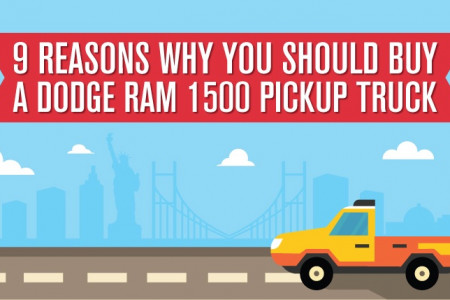 9 Reasons Why You Should Buy a Dodge Ram 1500 Pickup Truck Infographic