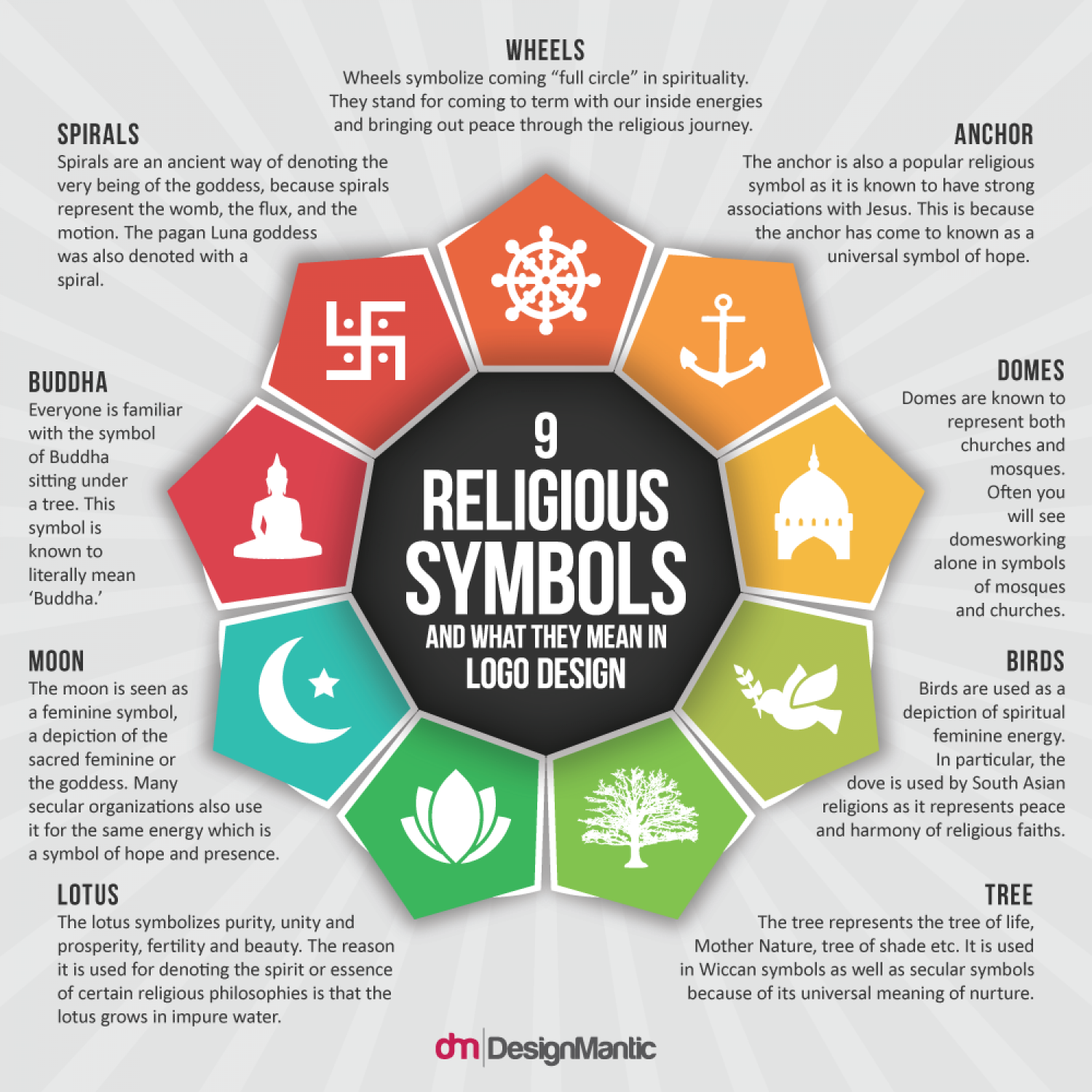 9 religious symbols and what they mean in logo design visual 9 religious symbols and what they mean in logo design infographic biocorpaavc Image collections
