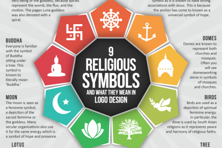 9 Religious Symbols and What They Mean In Logo Design Infographic