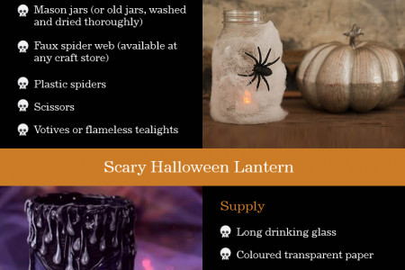 9 scary Halloween candles ideas Infographic Infographic