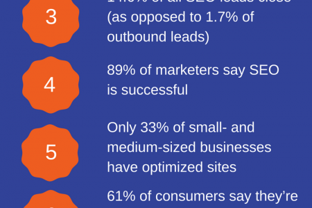 9 SEO Stats That Are Hard To Ignore in 2017 Infographic