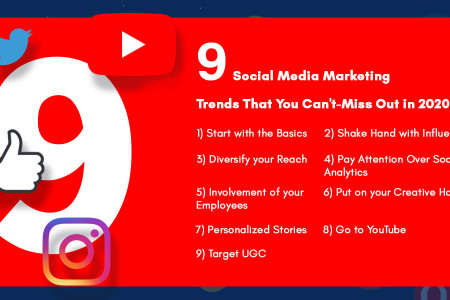 9 Social Media Marketing Trends That You Can't-Miss Out in 2020 Infographic