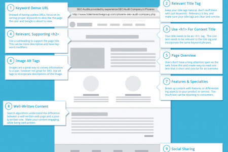 9 Steps To Properly Optimize You Web Page For Your Customers & Search Infographic