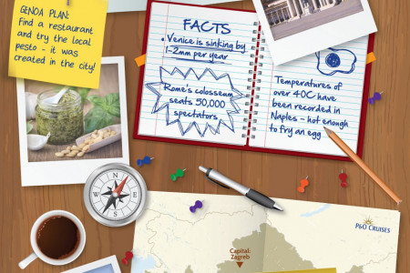 9 Superb Mediterranean Holidays In 1 Cruise Infographic