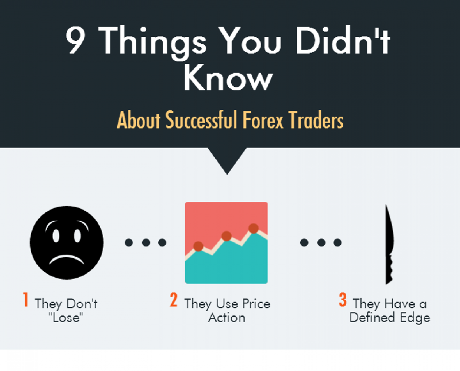 9 Things You Didn't Know About Successful Forex Traders Infographic