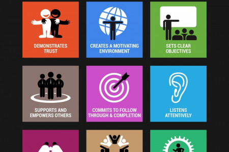 9 Traits of a successful sales leader Infographic