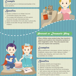 9 Types of Play and Why They Matter | Visual.ly