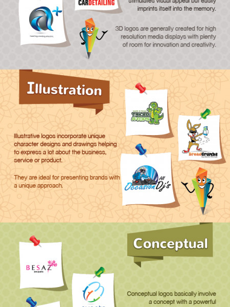 9 Types of Styles for a Highly Distinguishable Logo Infographic