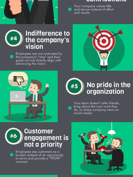 9 Undeniable Signs That Your Employee Engagement Program Isn't Working Infographic