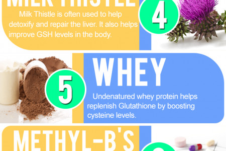 9 Ways To Naturally Boost Glutathione Levels Infographic