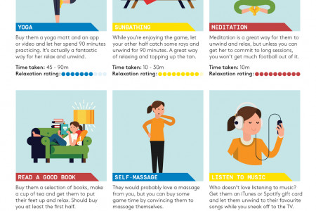 9 Ways Your Other Half Can Relax While You Watch the Football Infographic