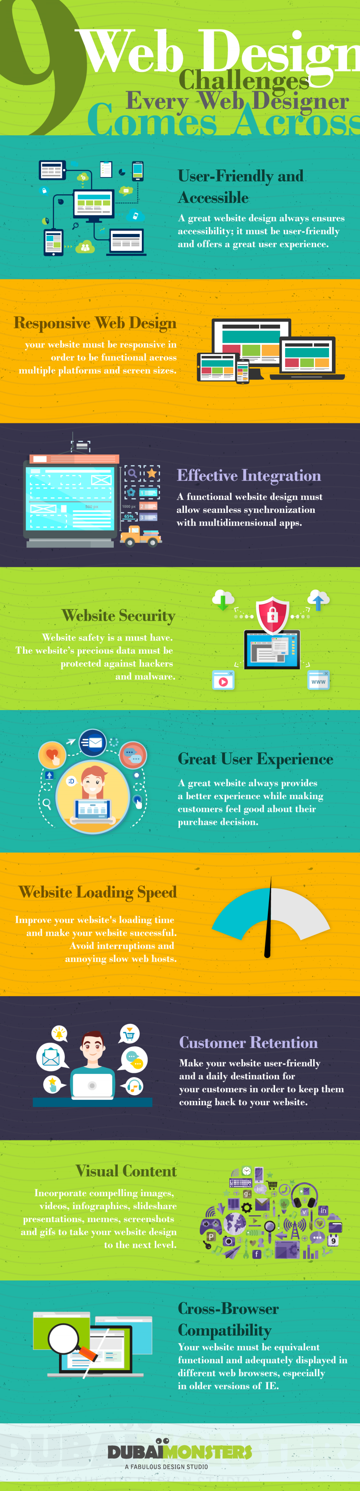 9 Web Design Challenges Every Web Designer Comes Across [Infographic] Infographic