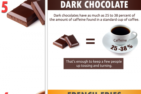 9 Worst Foods To Eat Before Bed (Infographic) Infographic