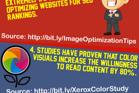 9 Reasons Why Your Business Should Be Using Infographics in 2015 Infographic