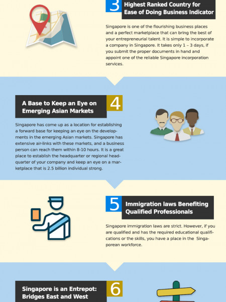 9 Reasons for Company Incorporation Singapore Infographic
