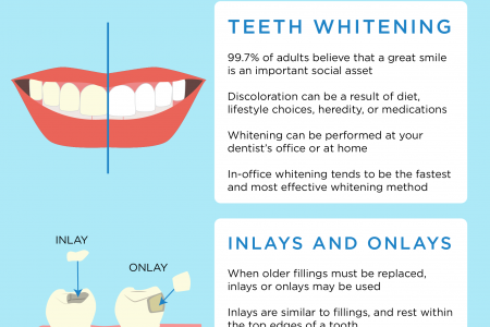 A BETTER SMILE THROUGH COSMETIC DENTISTRY  Infographic