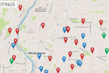 ABQ Police Shootings Infographic