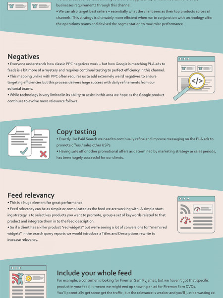 A Deep Look into Product Listing Ads with Google Infographic
