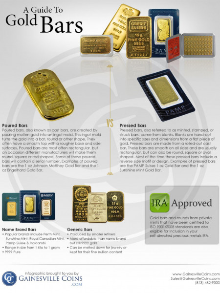 A Guide to gold bars Infographic