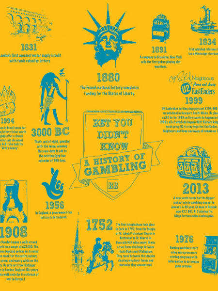 A History of Gambling Infographic