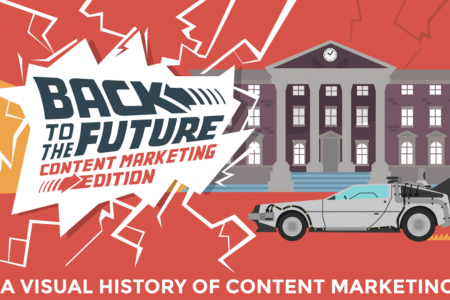 Back to the Future: A Visual History Of Content Marketing [Infographic] Infographic