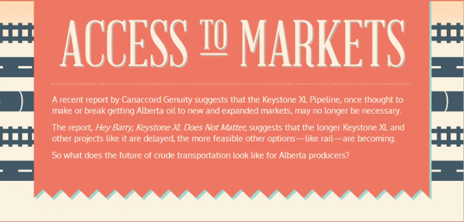 Access to Markets: Pipelines vs. Trains Infographic