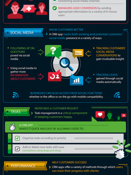 Accounting CRM can impove sales for small business Infographic