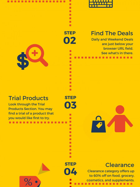 A guide to shopping from iHerb.com Infographic