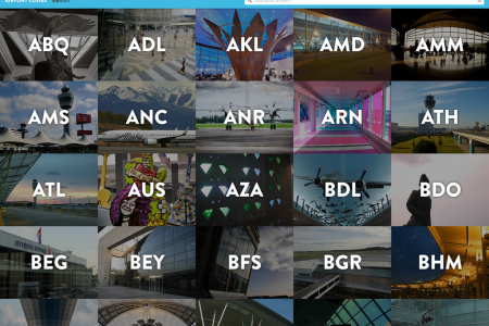 Airport Codes Infographic