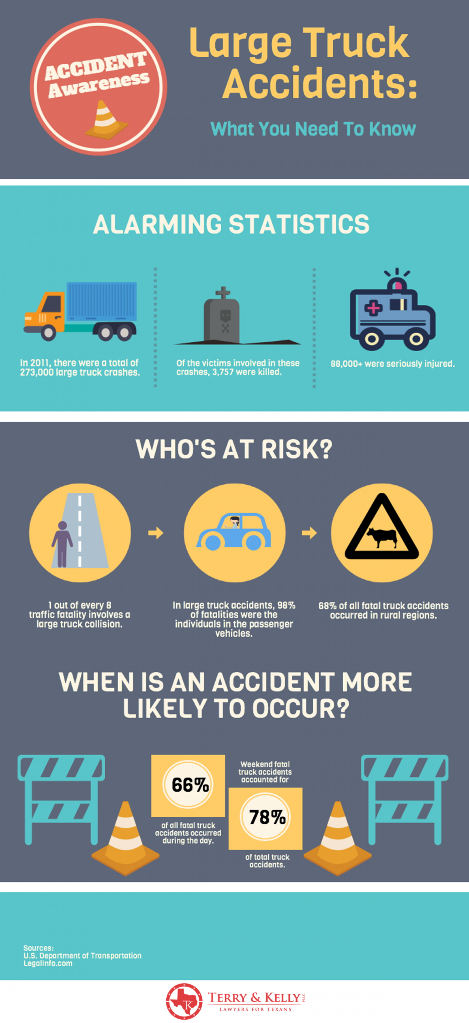 Alarming Statistics About Large Truck Accidents Infographic