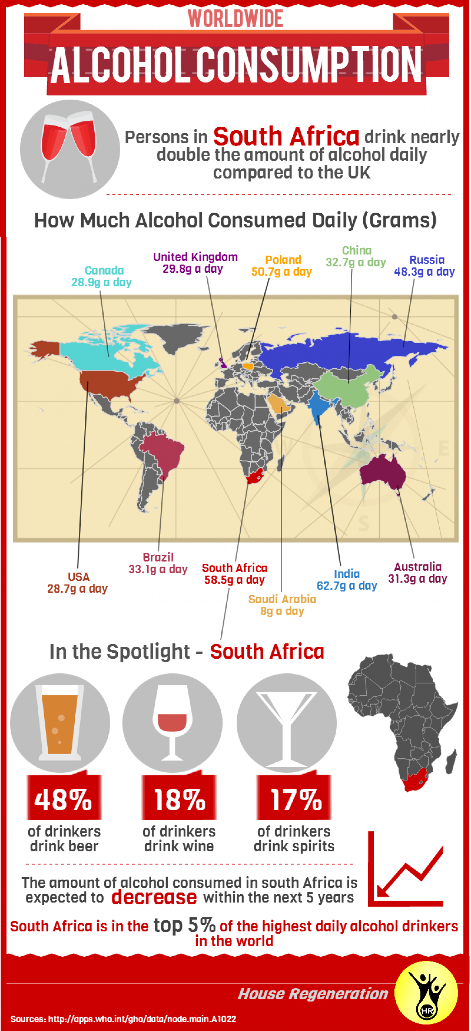 Alcohol Consumption Worldwide Infographic